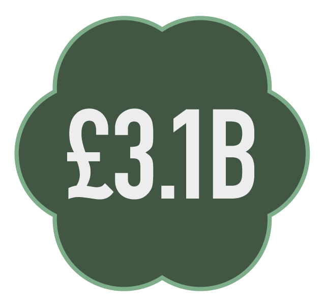 Roundel icon representing three point one billion pounds