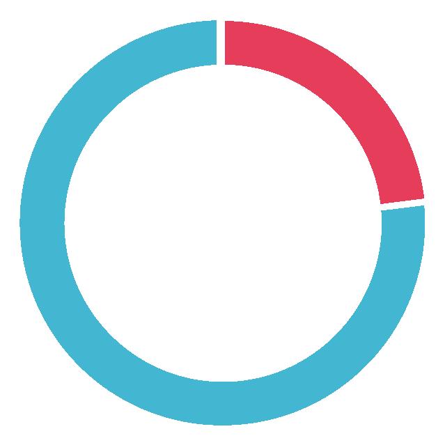 Roundel icon representing obesity